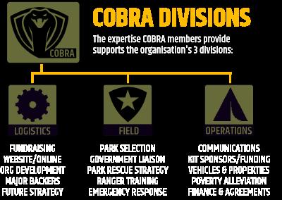 cobra divisions national park rescue